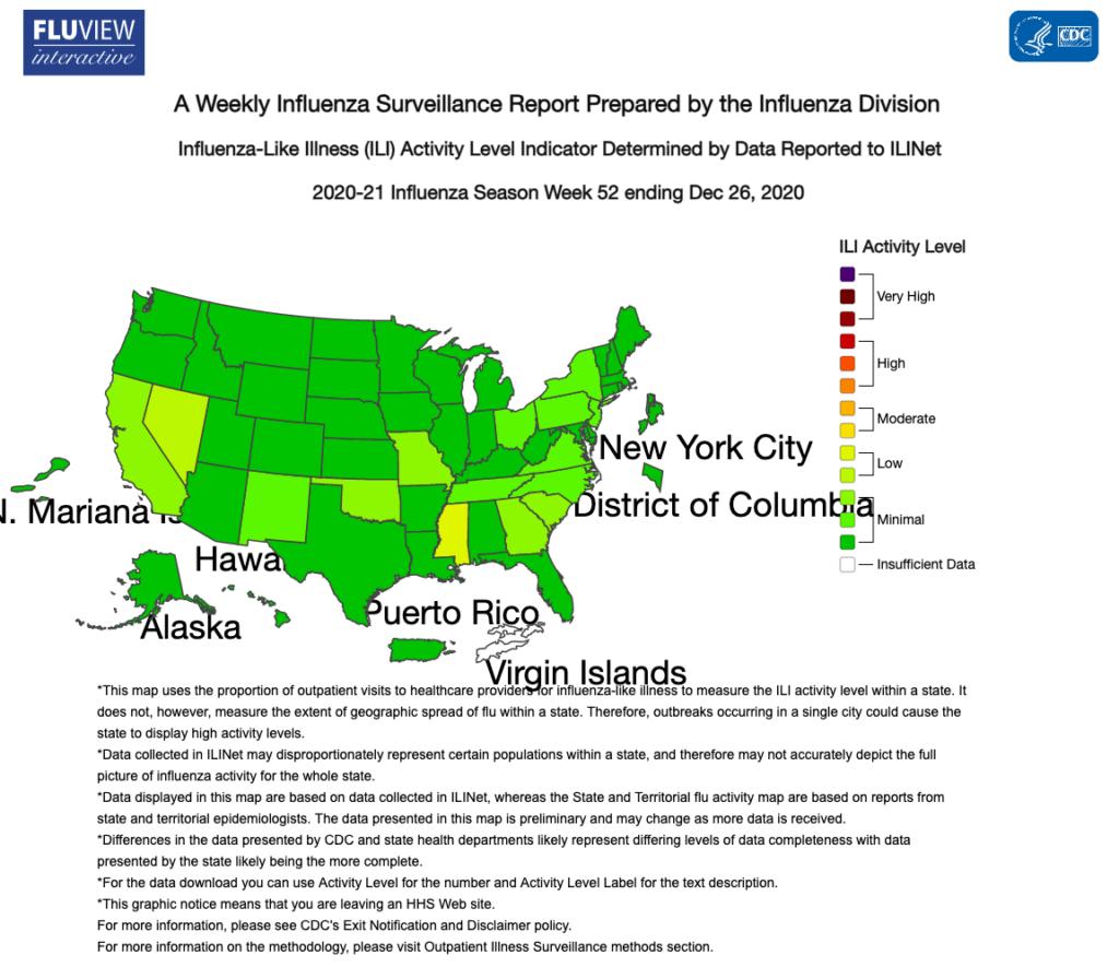 Why COVID IS fake CDC Flu Comparison