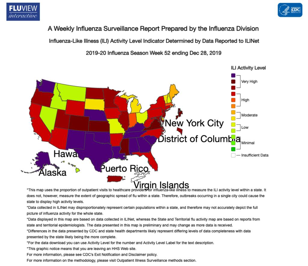 CDC Flu Comparison